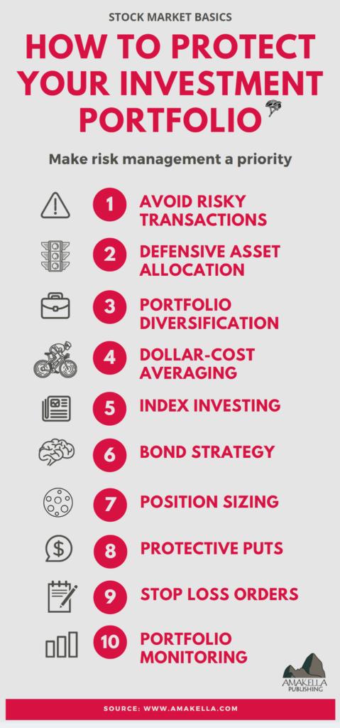 portfolio protection